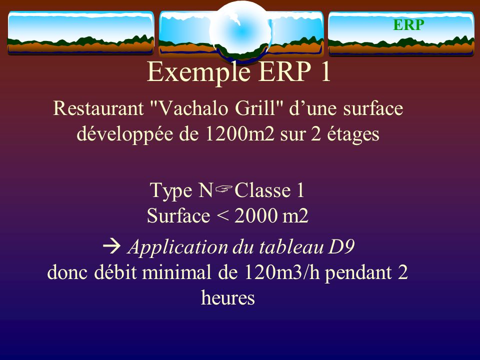 Type NClasse 1 Surface < 2000 m2