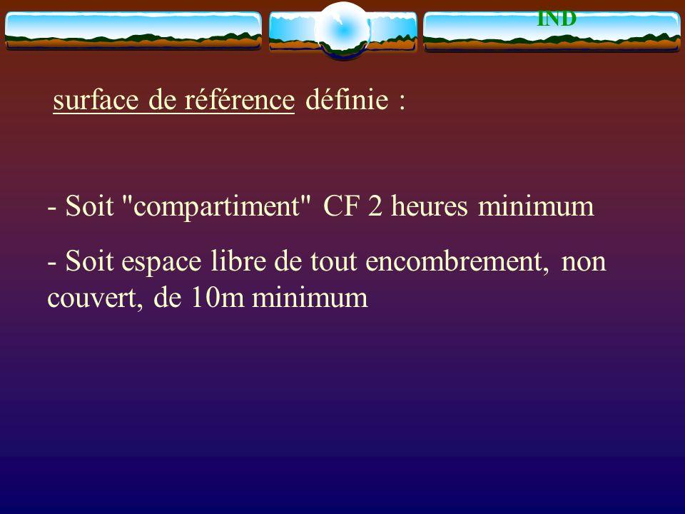 surface de référence définie :