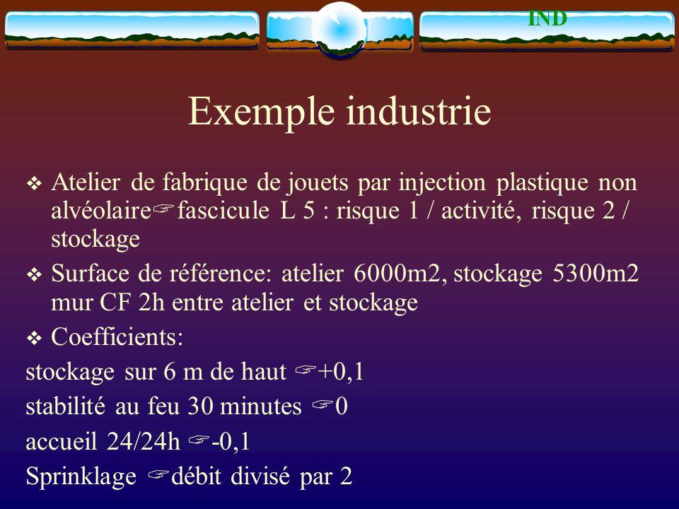 IND Exemple industrie. Atelier de fabrique de jouets par injection plastique non alvéolairefascicule L 5 : risque 1 / activité, risque 2 / stockage.
