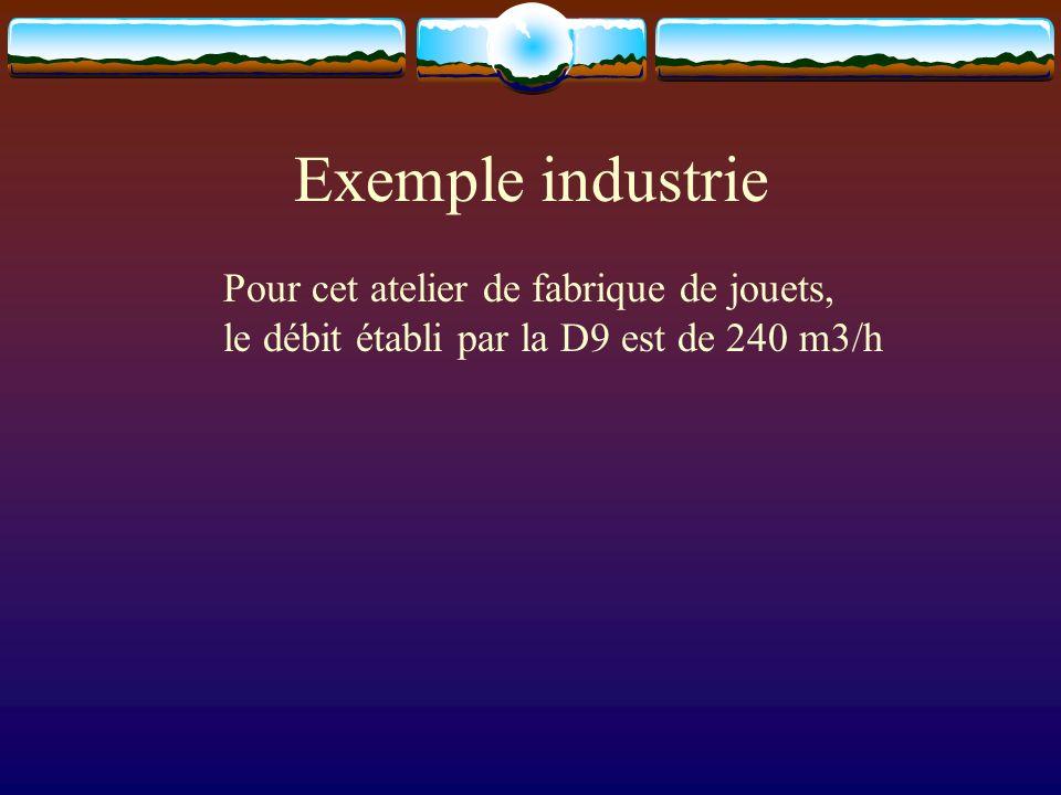Exemple industrie Pour cet atelier de fabrique de jouets,