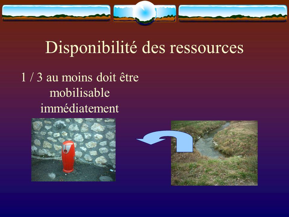 Disponibilité des ressources