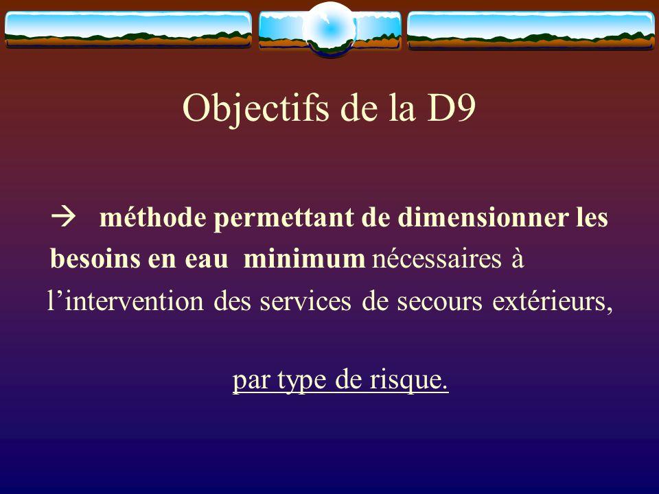 Objectifs de la D9  méthode permettant de dimensionner les besoins en eau minimum nécessaires à.