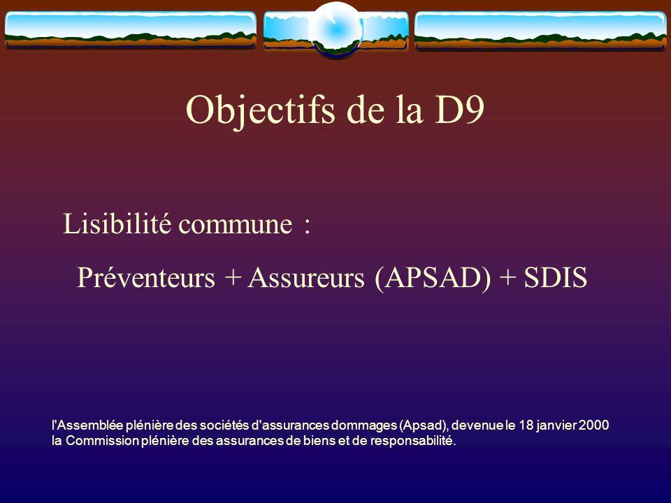 Préventeurs + Assureurs (APSAD) + SDIS