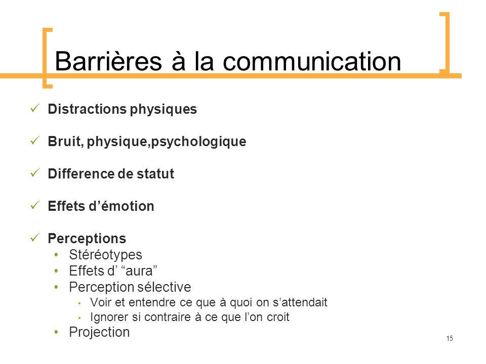 Barrières à la communication