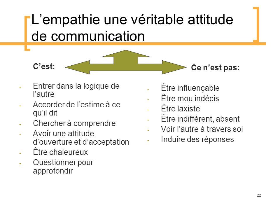 L'empathie une véritable attitude de communication