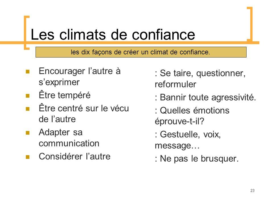 Les climats de confiance