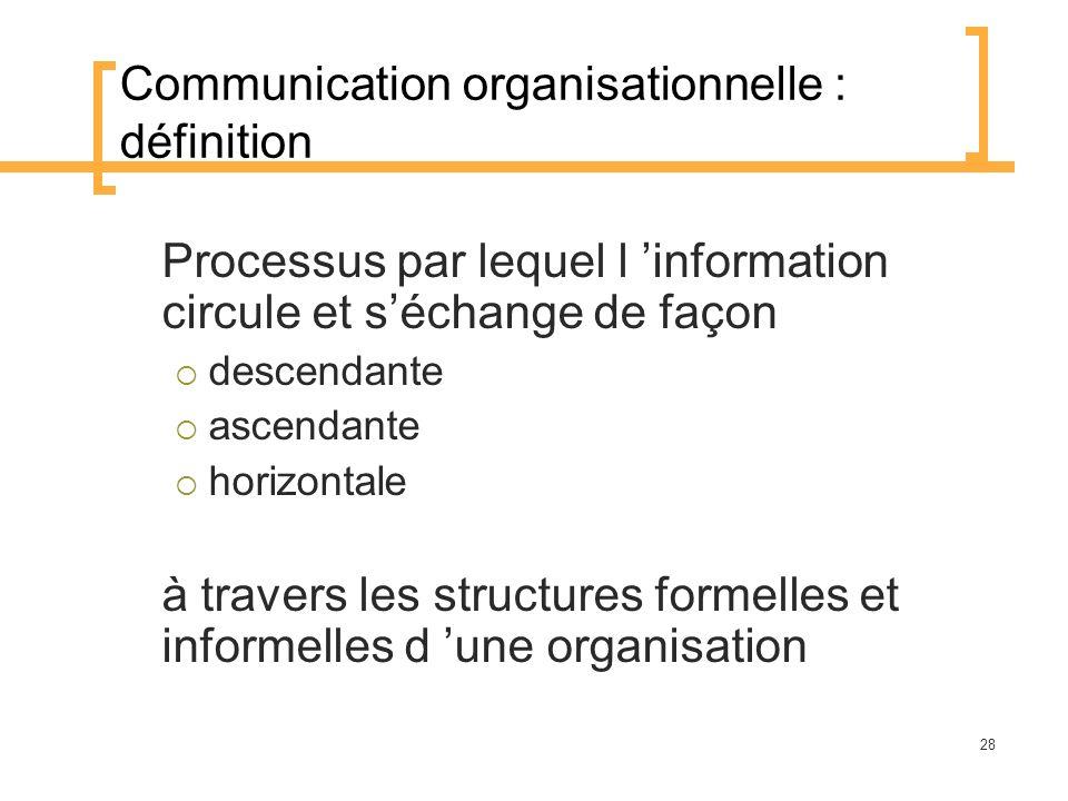 Communication organisationnelle : définition
