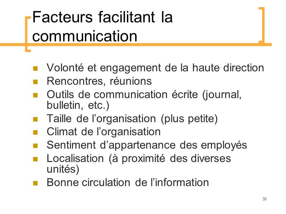 Facteurs facilitant la communication