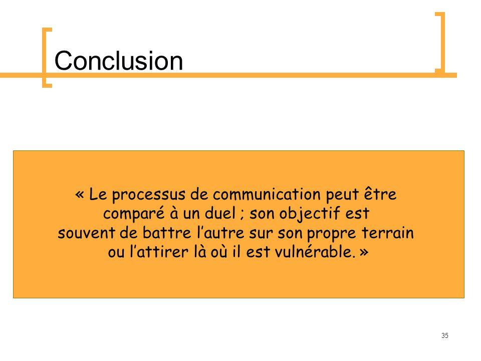 Conclusion « Le processus de communication peut être