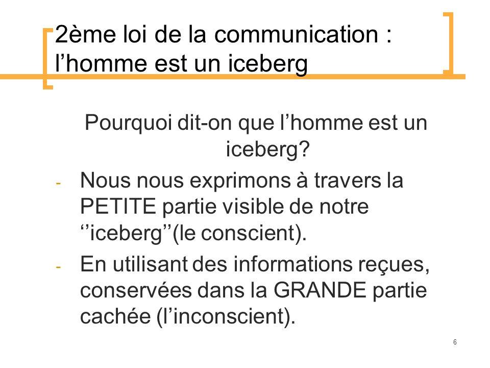 2ème loi de la communication : l'homme est un iceberg