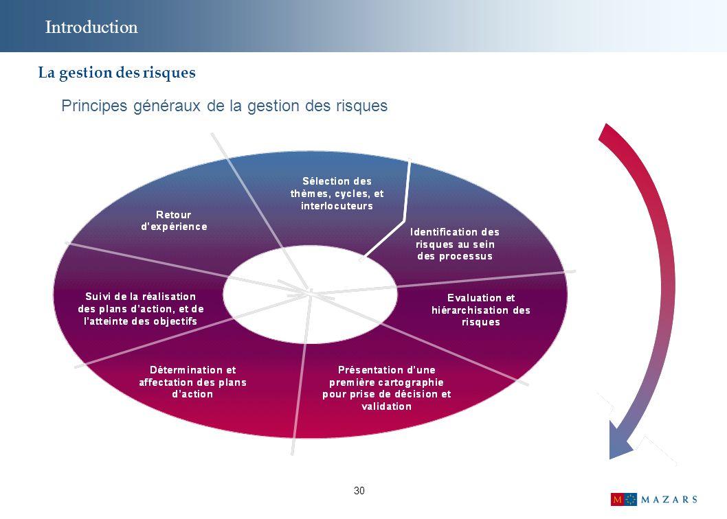 Introduction Principes généraux de la gestion des risques