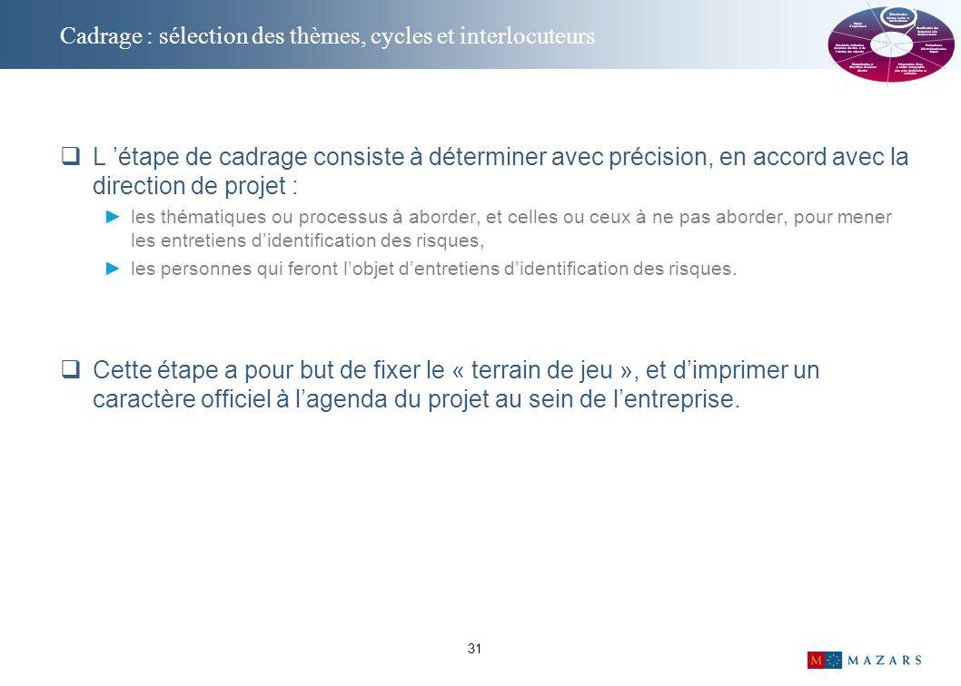 Cadrage : sélection des thèmes, cycles et interlocuteurs