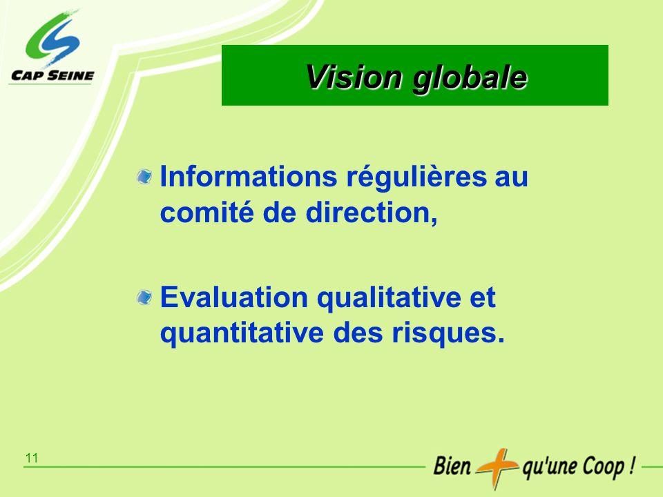 Vision globale Informations régulières au comité de direction,