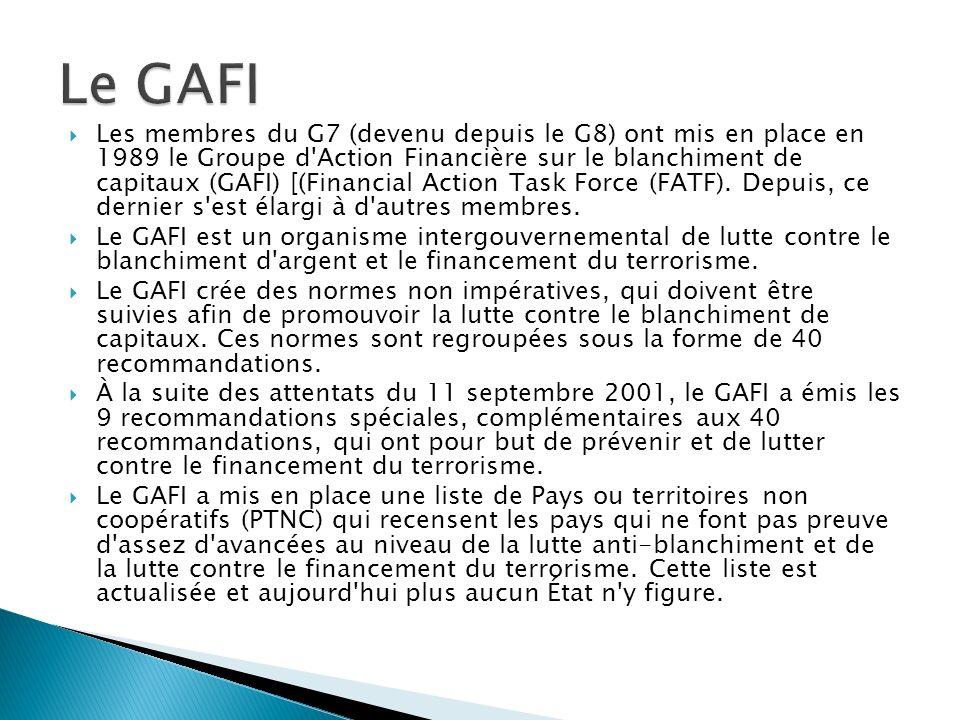 Le GAFI