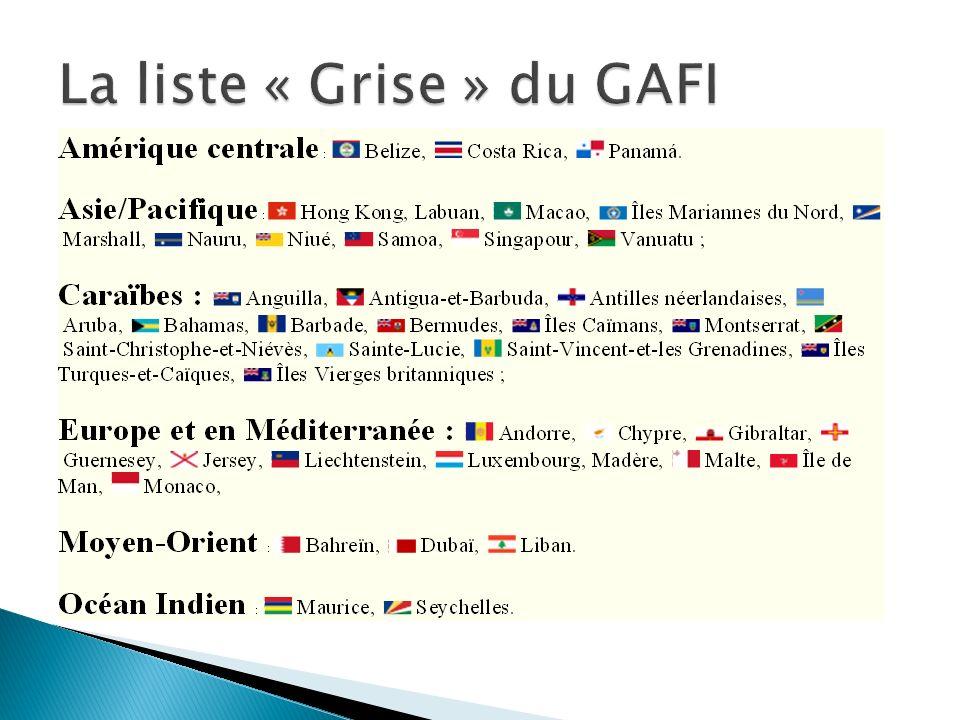 La liste « Grise » du GAFI