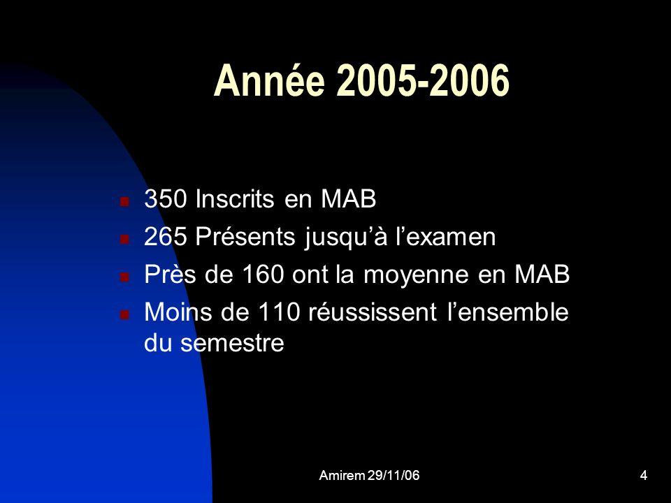 Année 2005-2006 350 Inscrits en MAB 265 Présents jusqu'à l'examen