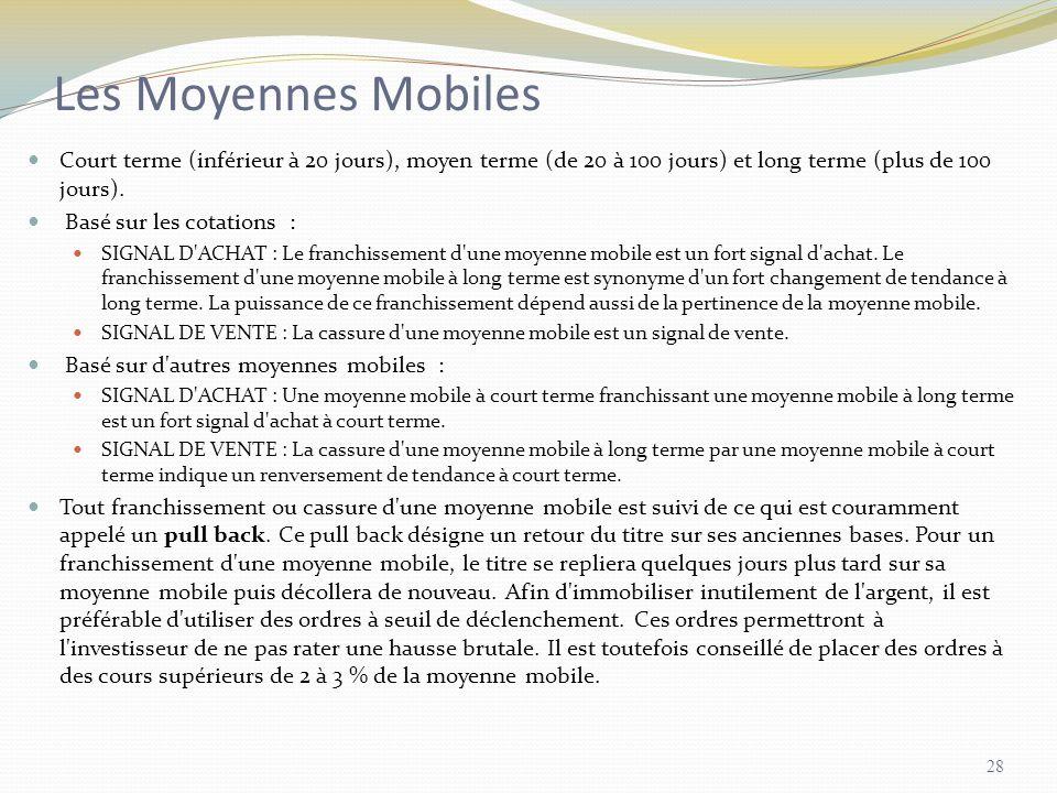 Les Moyennes MobilesCourt terme (inférieur à 20 jours), moyen terme (de 20 à 100 jours) et long terme (plus de 100 jours).