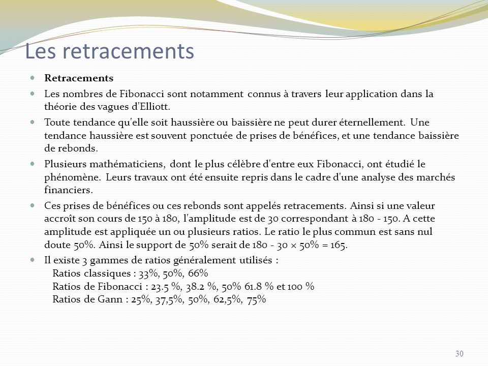 Les retracements Retracements