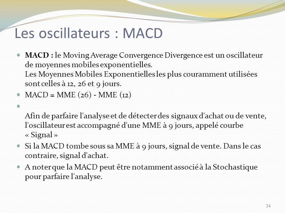 Les oscillateurs : MACD