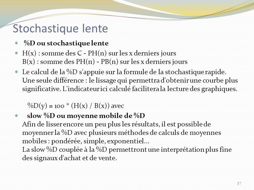 Stochastique lente %D ou stochastique lente