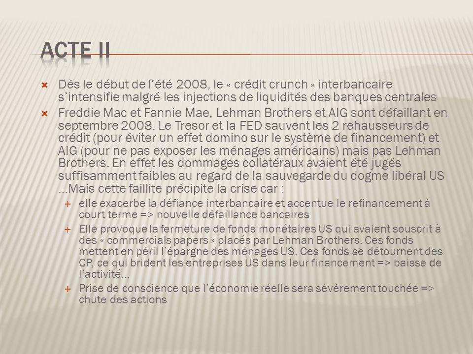 Acte IIDès le début de l'été 2008, le « crédit crunch » interbancaire s'intensifie malgré les injections de liquidités des banques centrales.