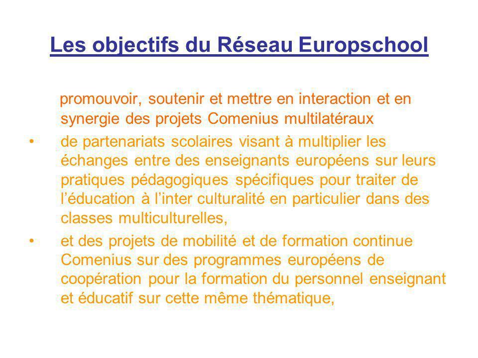 Les objectifs du Réseau Europschool