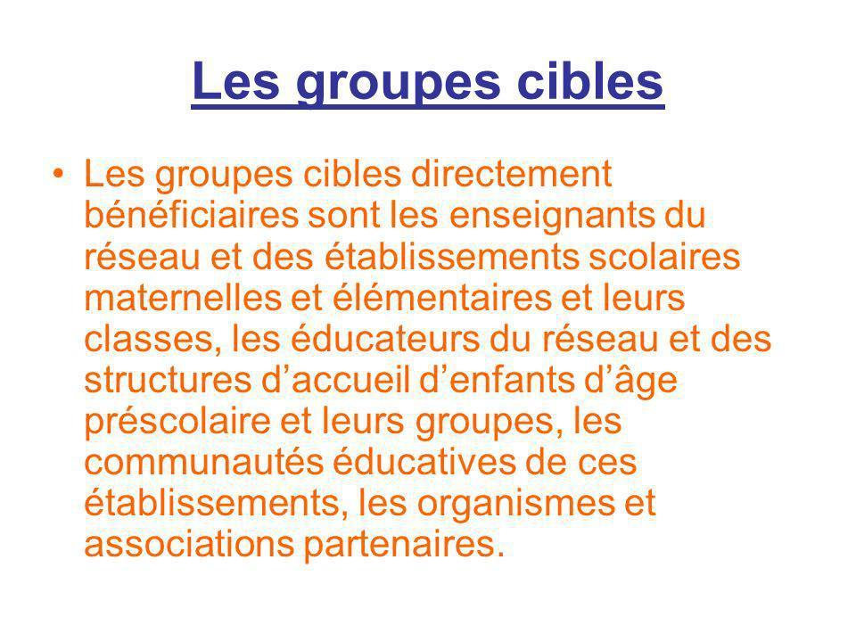 Les groupes cibles