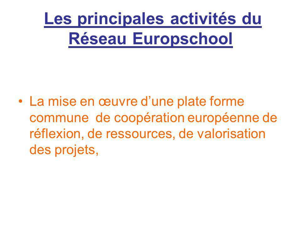Les principales activités du Réseau Europschool