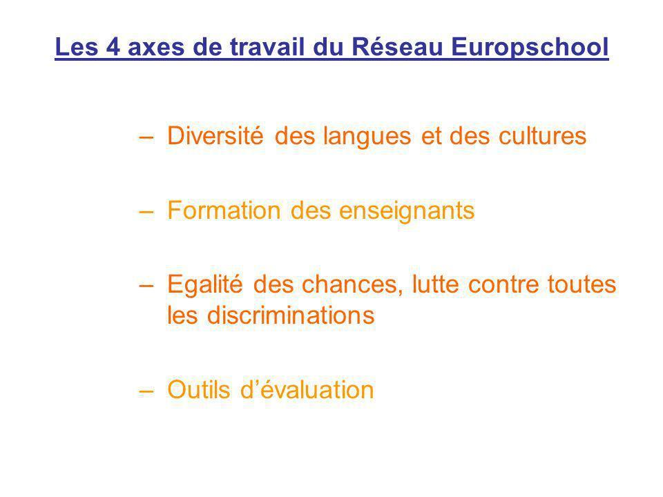 Les 4 axes de travail du Réseau Europschool