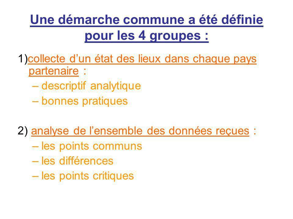 Une démarche commune a été définie pour les 4 groupes :