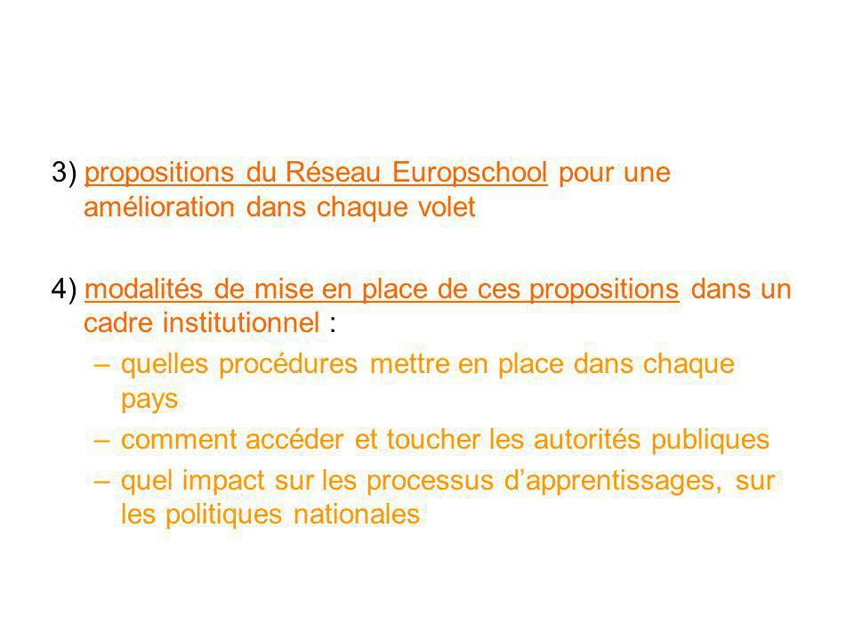 3) propositions du Réseau Europschool pour une amélioration dans chaque volet