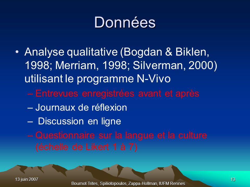 Bournot-Trites, Spiliotopoulos, Zappa-Hollman, IUFM Rennes