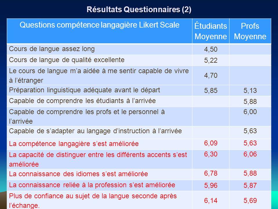 Résultats Questionnaires (2)