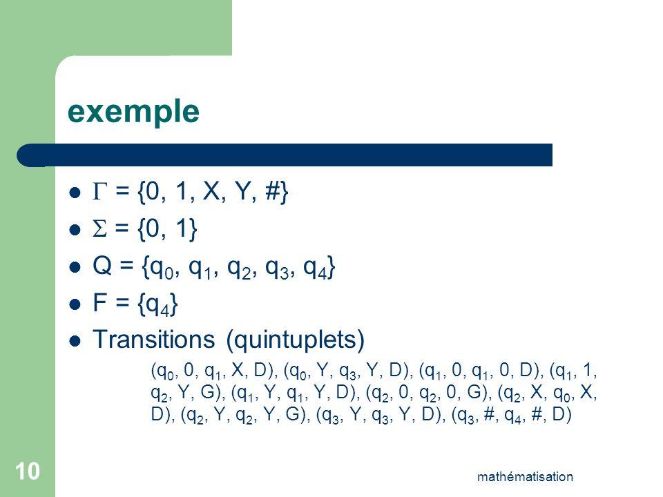 exemple  = {0, 1, X, Y, #}  = {0, 1} Q = {q0, q1, q2, q3, q4}