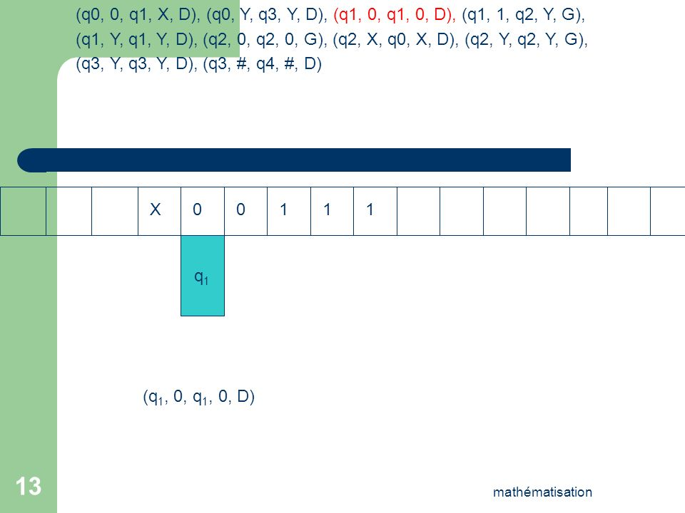 (q0, 0, q1, X, D), (q0, Y, q3, Y, D), (q1, 0, q1, 0, D), (q1, 1, q2, Y, G),