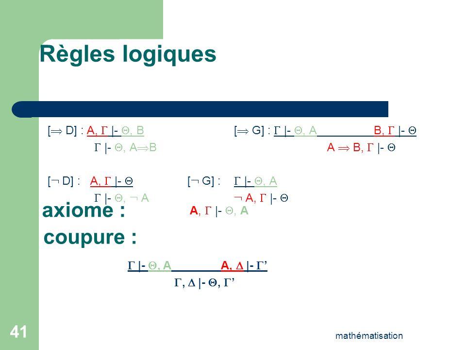 Règles logiques axiome : coupure :