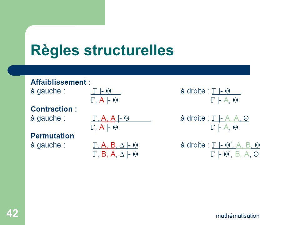 Règles structurelles Affaiblissement :