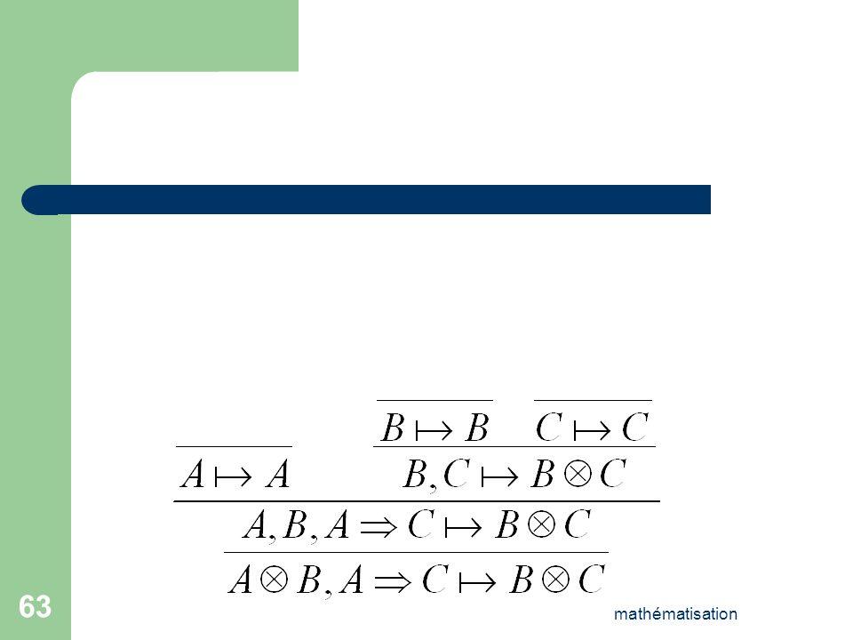 mathématisation