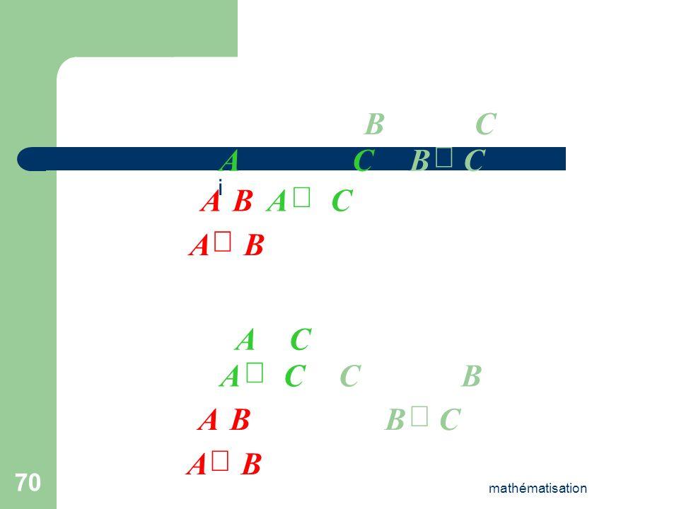 i B C A C B Ä C A B A Þ C A Ä B A C A Þ C C B A B B Ä C A Ä B