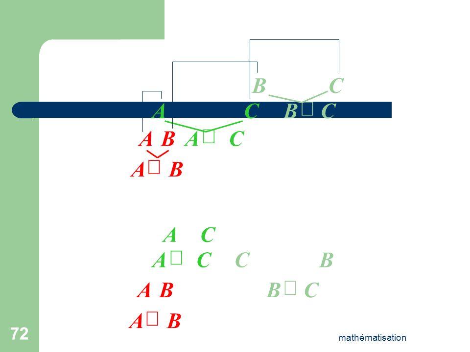 B C A C B Ä C A B A Þ C A Ä B A C A Þ C C B A B B Ä C A Ä B