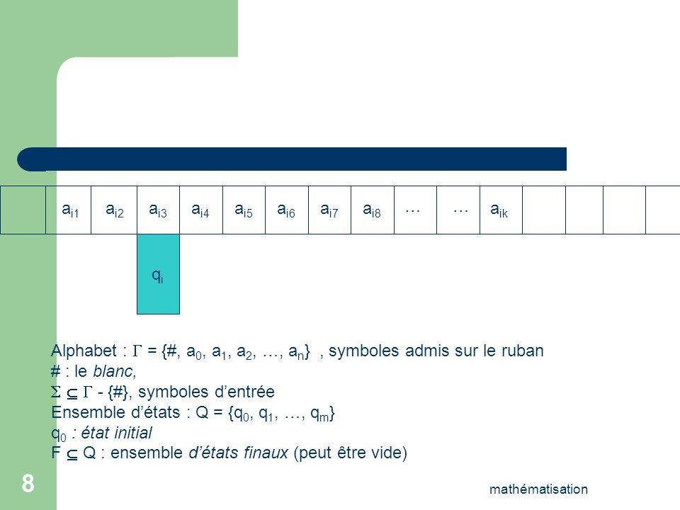 Alphabet :  = {#, a0, a1, a2, …, an} , symboles admis sur le ruban