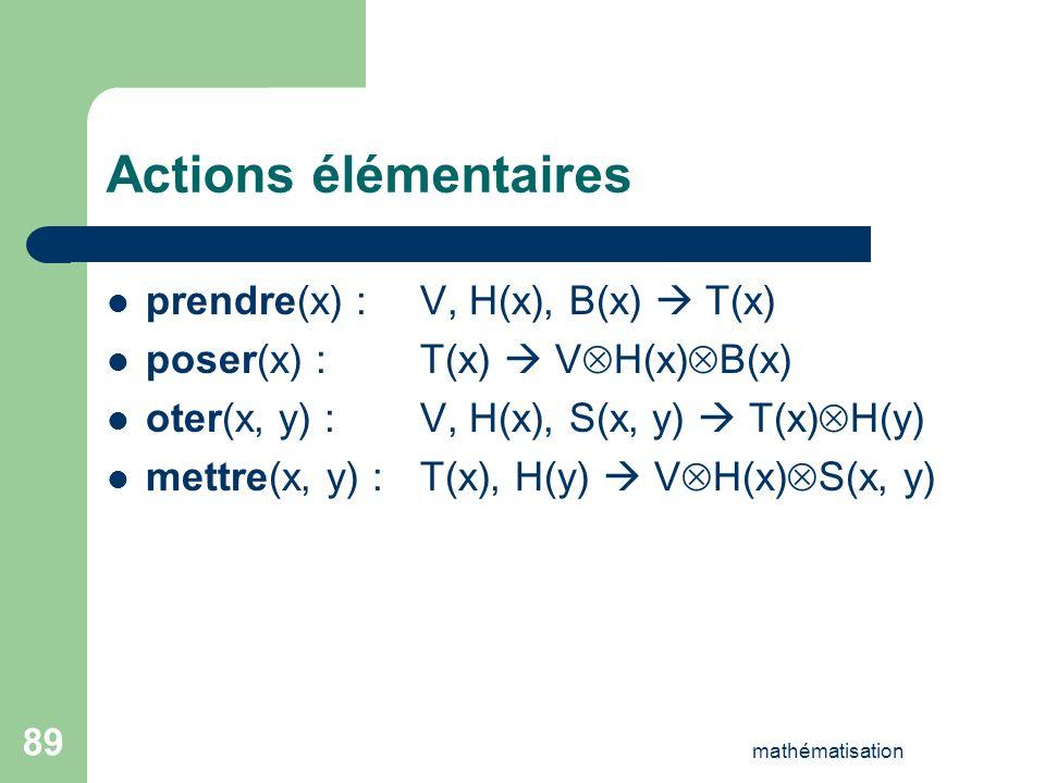 Actions élémentaires prendre(x) : V, H(x), B(x)  T(x)