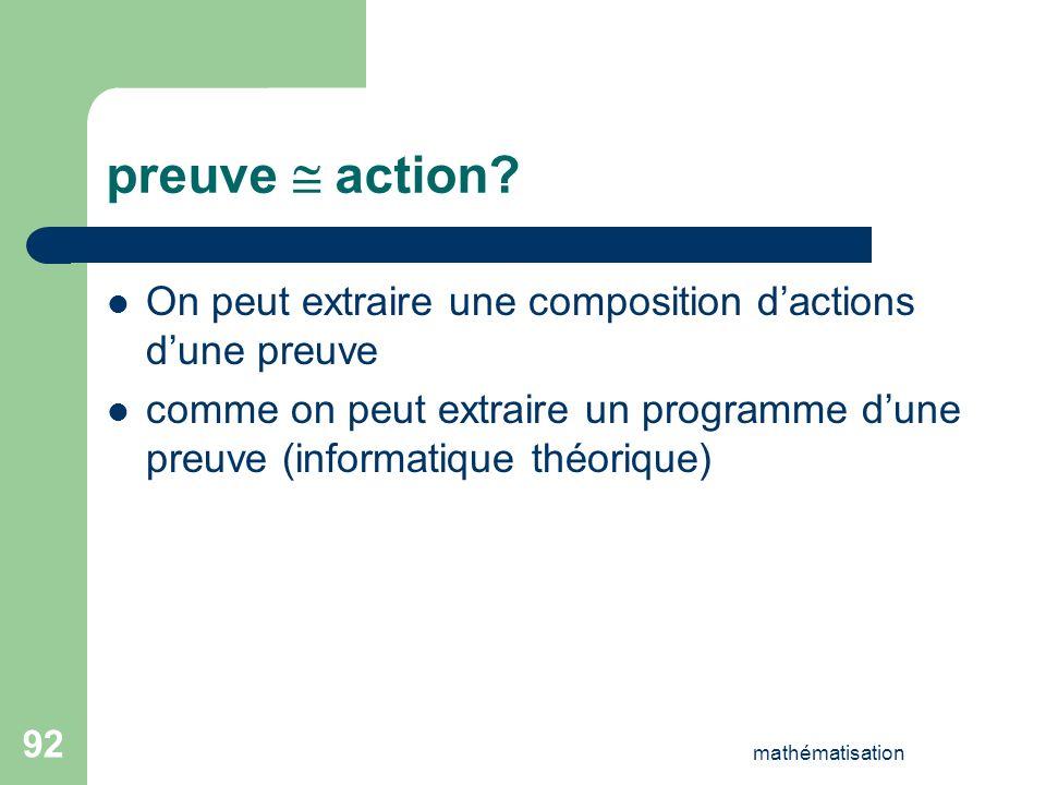 preuve  action On peut extraire une composition d'actions d'une preuve. comme on peut extraire un programme d'une preuve (informatique théorique)