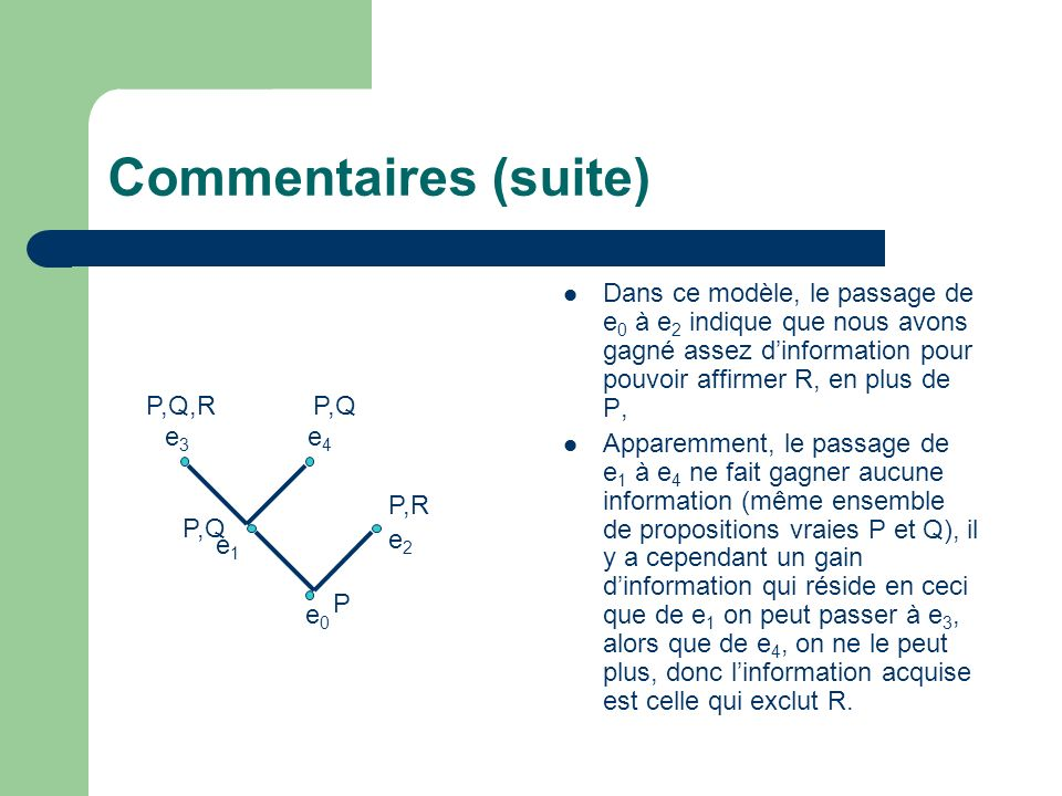 Commentaires (suite) Dans ce modèle, le passage de e0 à e2 indique que nous avons gagné assez d'information pour pouvoir affirmer R, en plus de P,