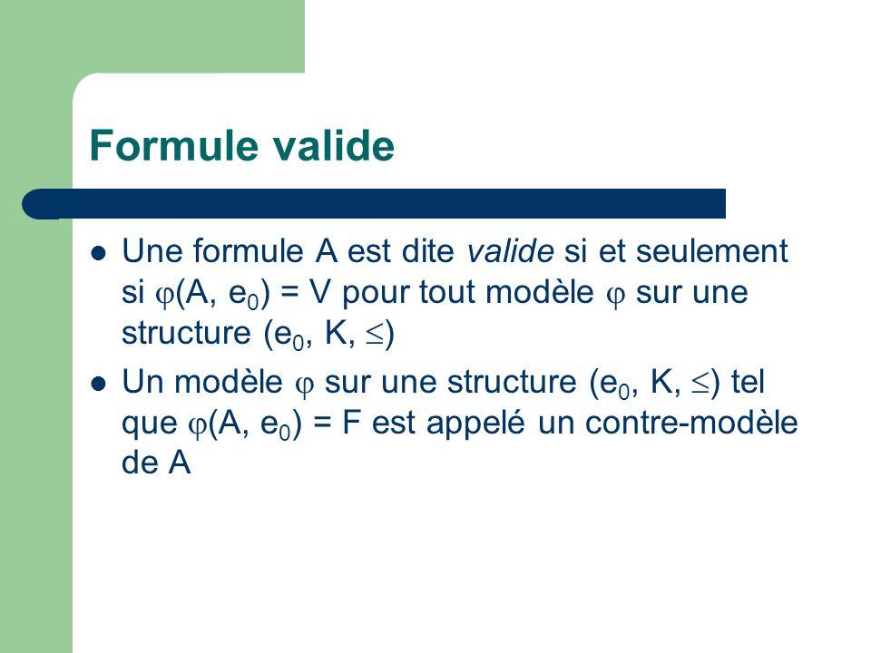 Formule valide Une formule A est dite valide si et seulement si (A, e0) = V pour tout modèle  sur une structure (e0, K, )