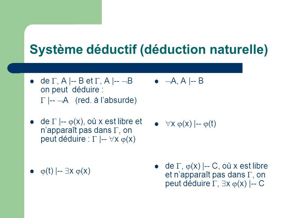 Système déductif (déduction naturelle)