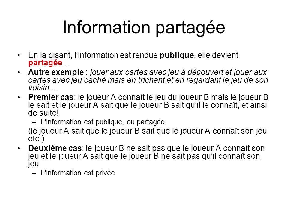 Information partagée En la disant, l'information est rendue publique, elle devient partagée…