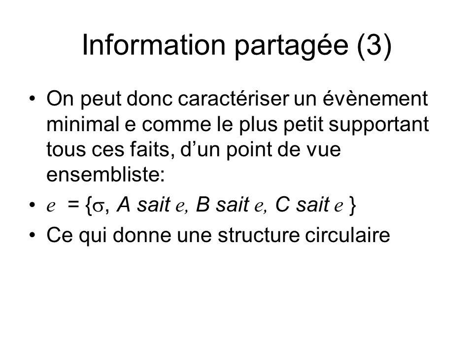 Information partagée (3)
