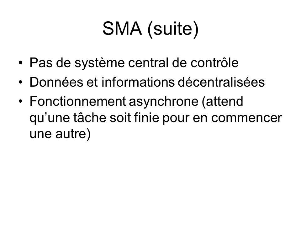 SMA (suite) Pas de système central de contrôle