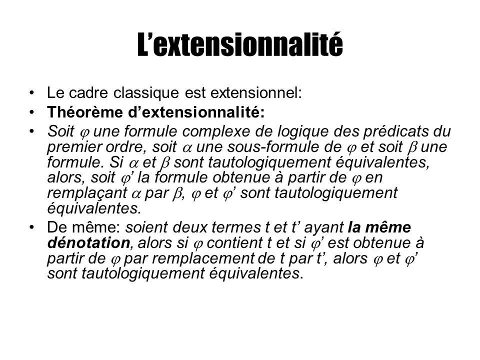 L'extensionnalité Le cadre classique est extensionnel: